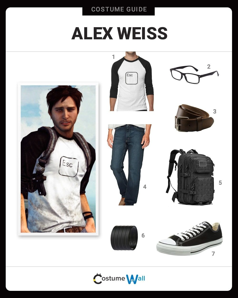 Alex Weiss Costume Guide