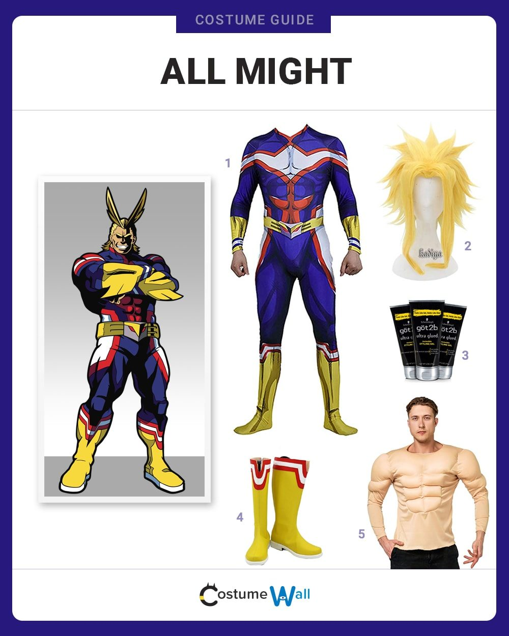 All Might Costume Guide