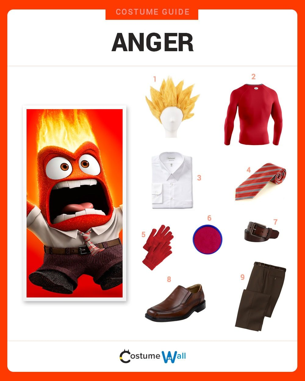 Anger Costume Guide