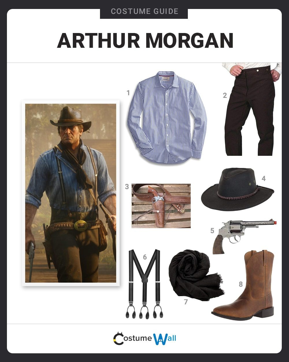 Arthur Morgan Costume Guide