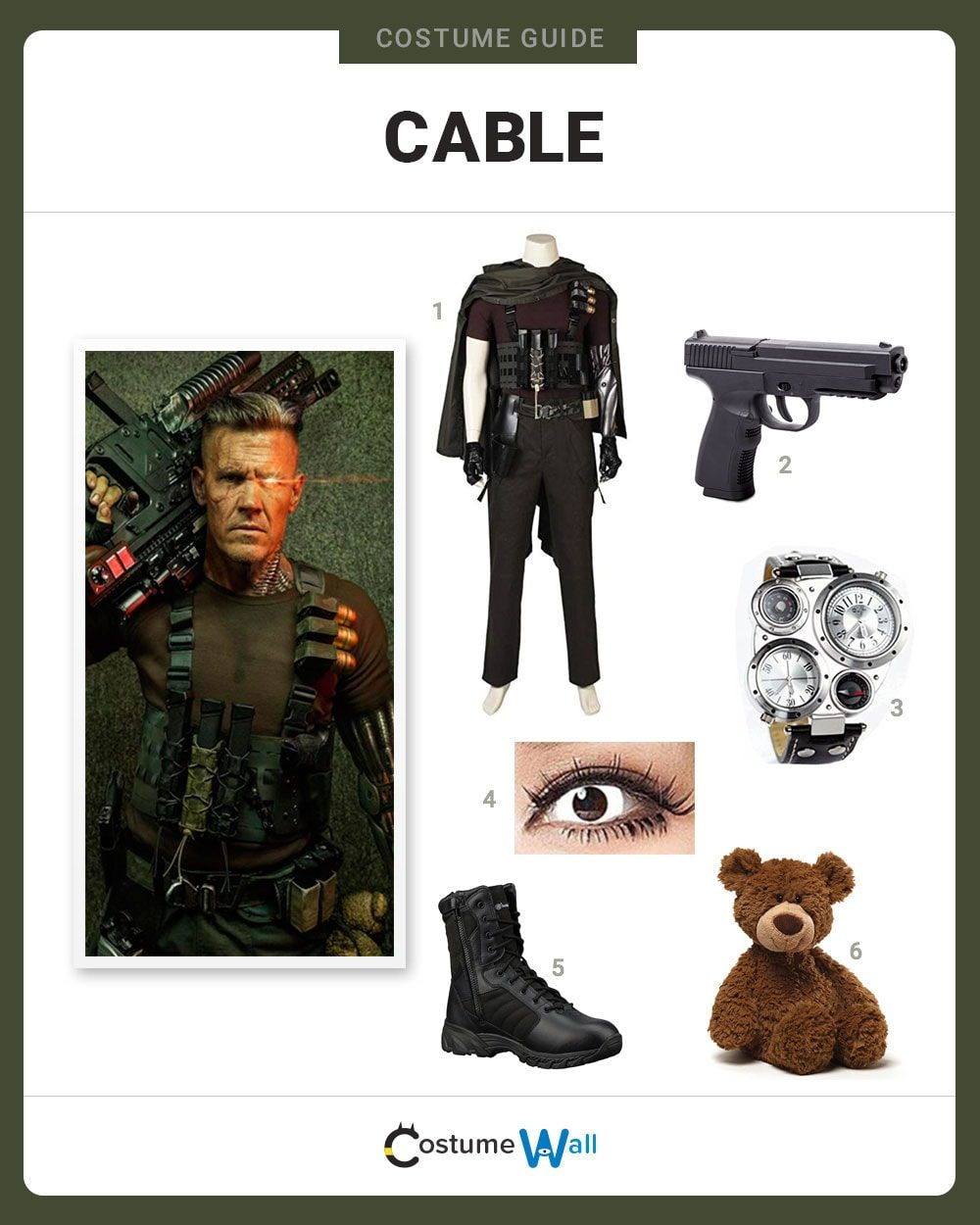Cable Costume Guide