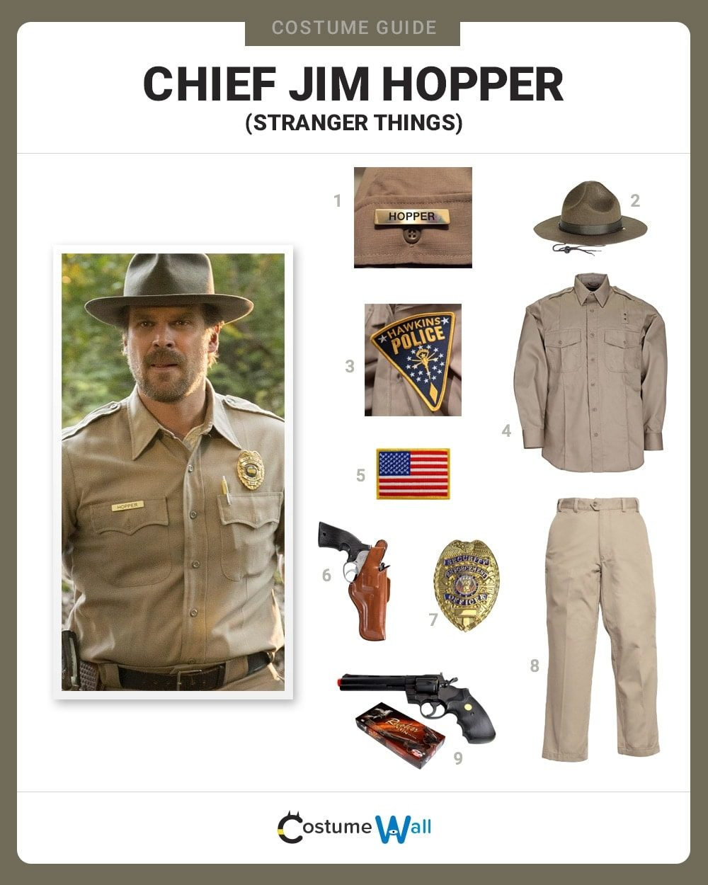 Jim Hopper Costume Guide