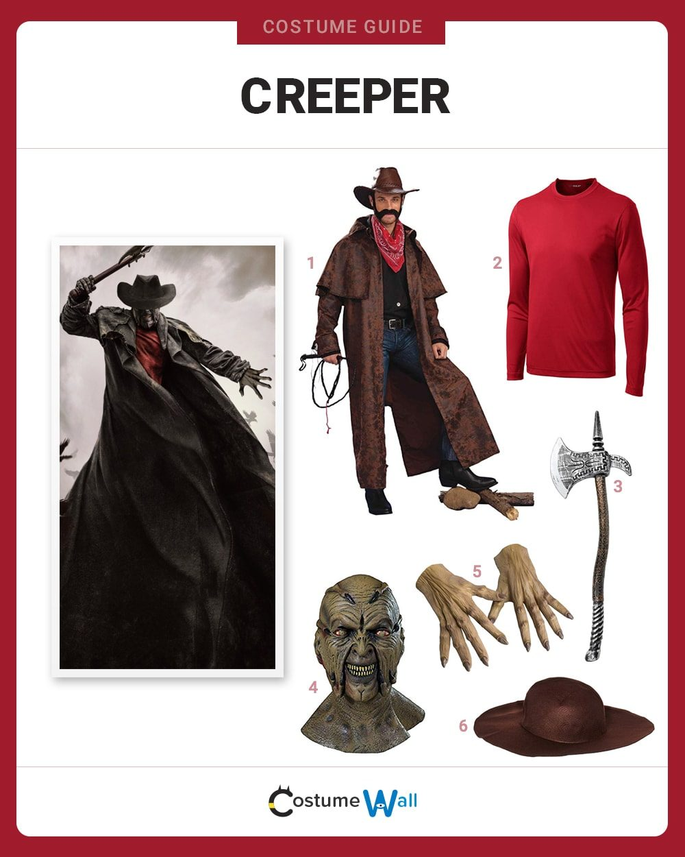 Creeper Costume Guide