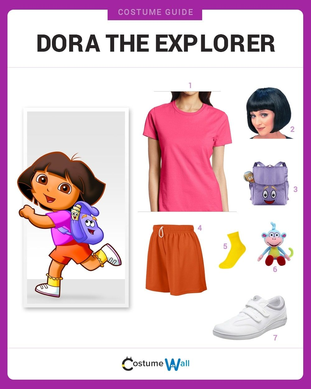 Dora the Explorer Costume Guide