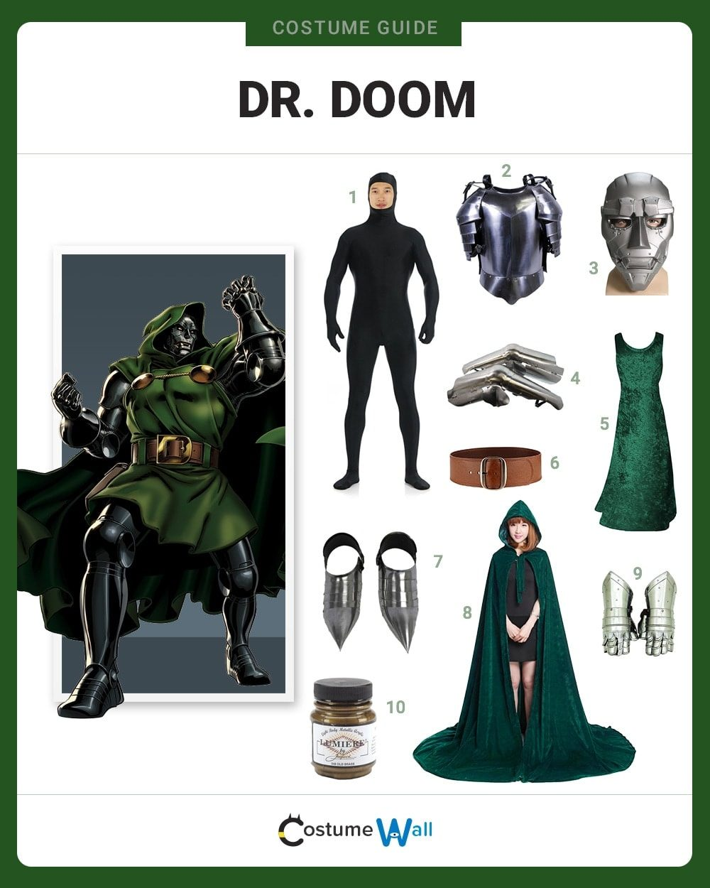 Dr. Doom Costume Guide