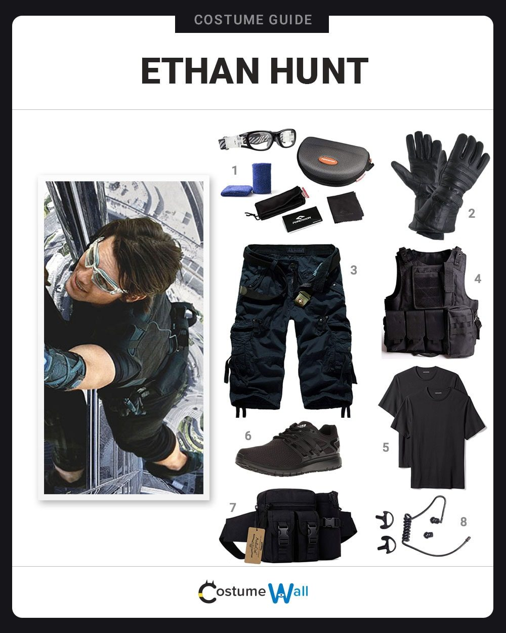 Ethan Hunt (Ghost Protocol) Costume Guide