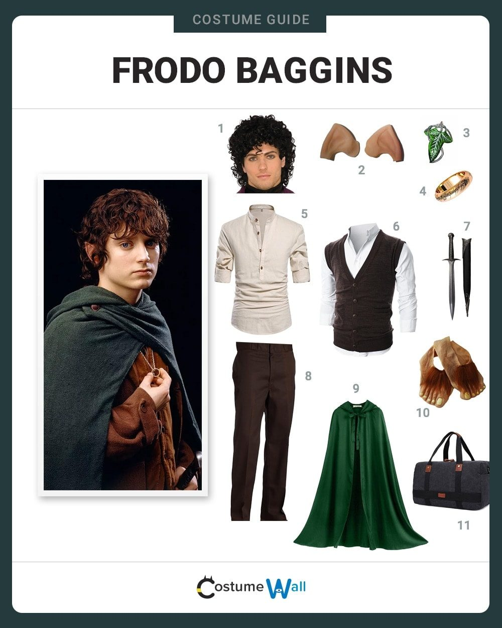 an analysis of the main character biblo baggins in jrr tolkens the hobbit Adventure a reluctant hobbit, bilbo baggins, sets out to the lonely mountain  with a spirited group of dwarves to reclaim their mountain home, and the gold  within it from the.