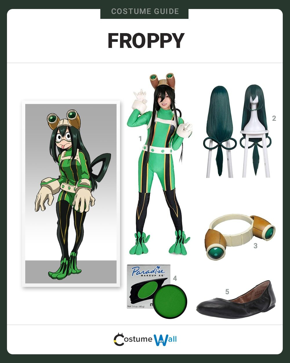 Froppy  Costume Guide