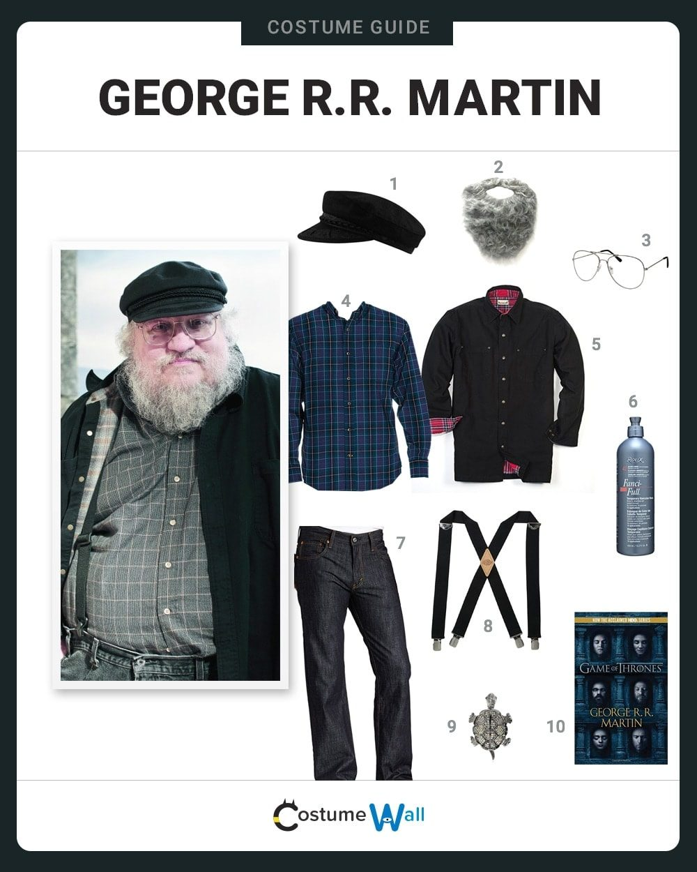 George R. R. Martin Costume Guide