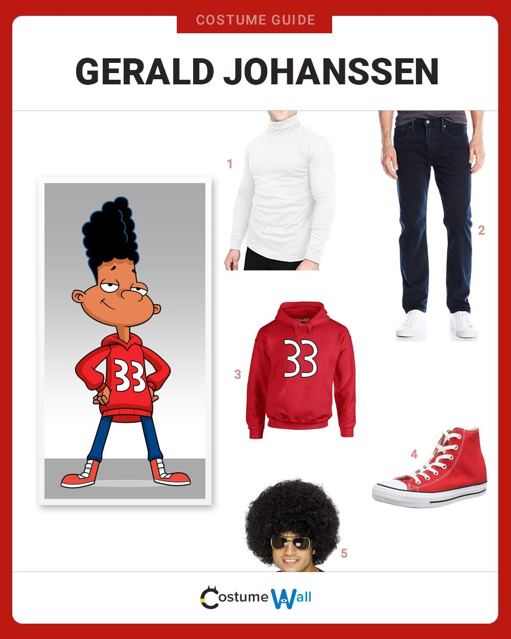 Gerald Johanssen Costume Guide