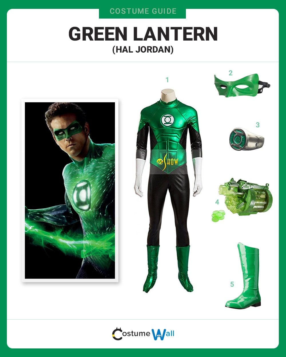 Green Lantern Costume Guide