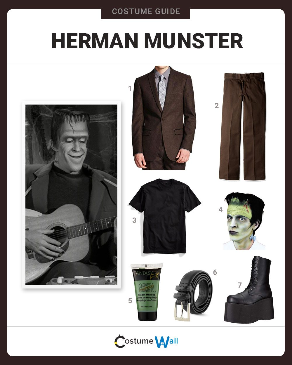 Herman Munster Costume Guide