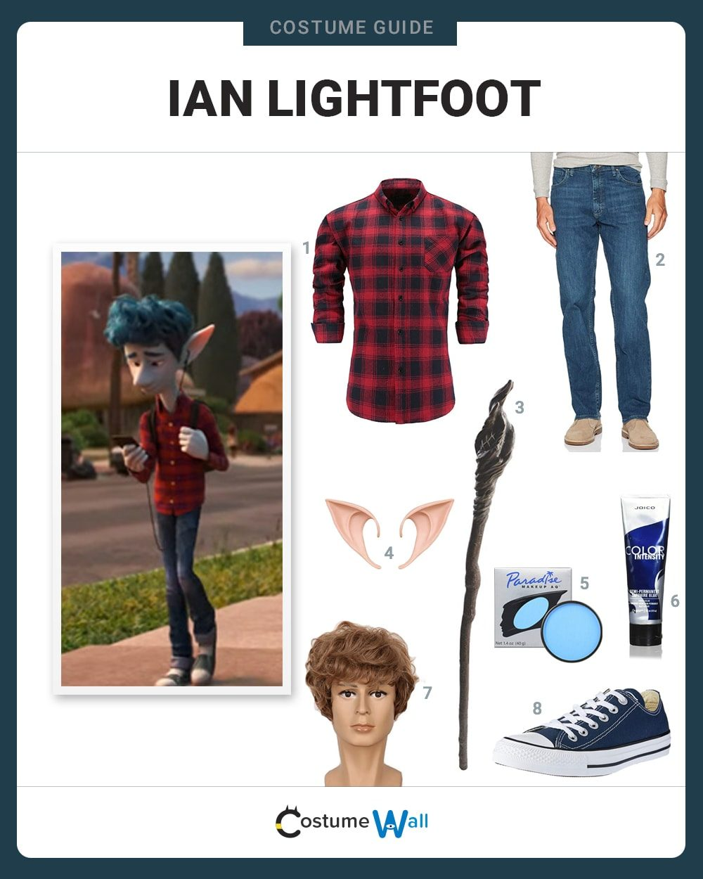 Ian Lightfoot  Costume Guide