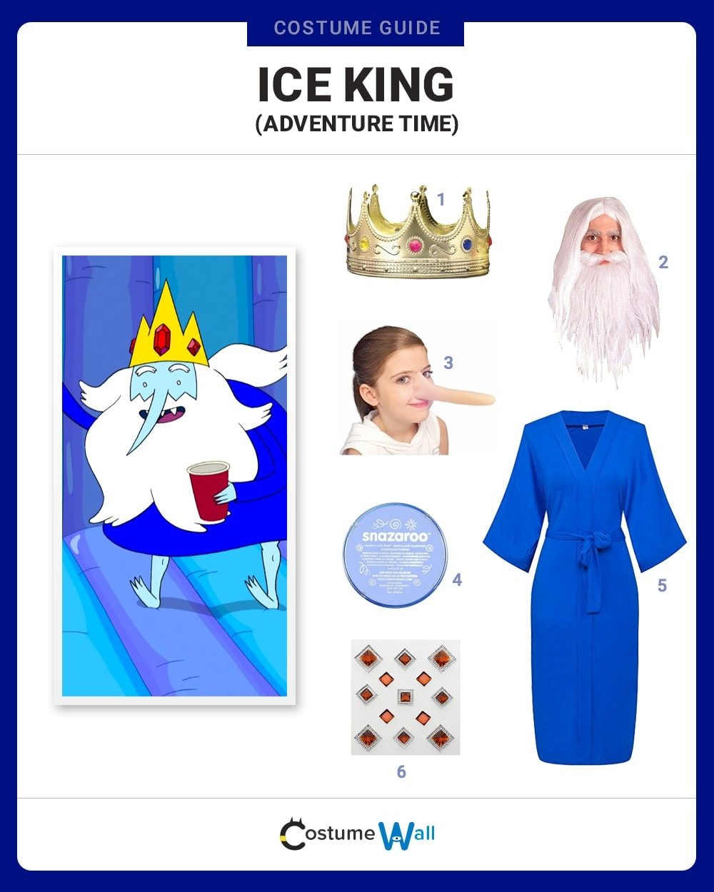 Ice King Costume Guide