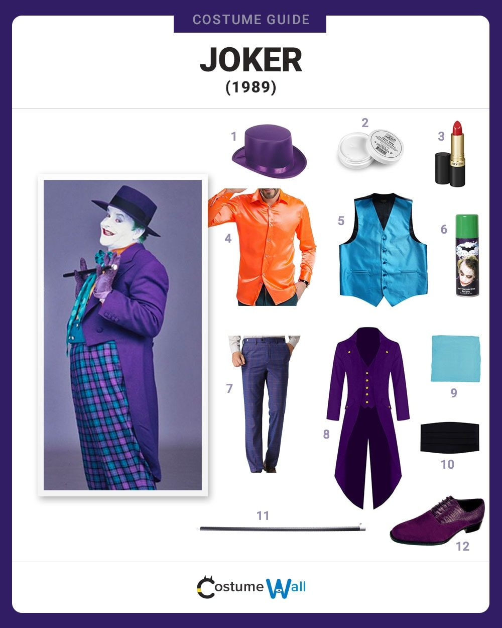 Joker (1989) Costume Guide