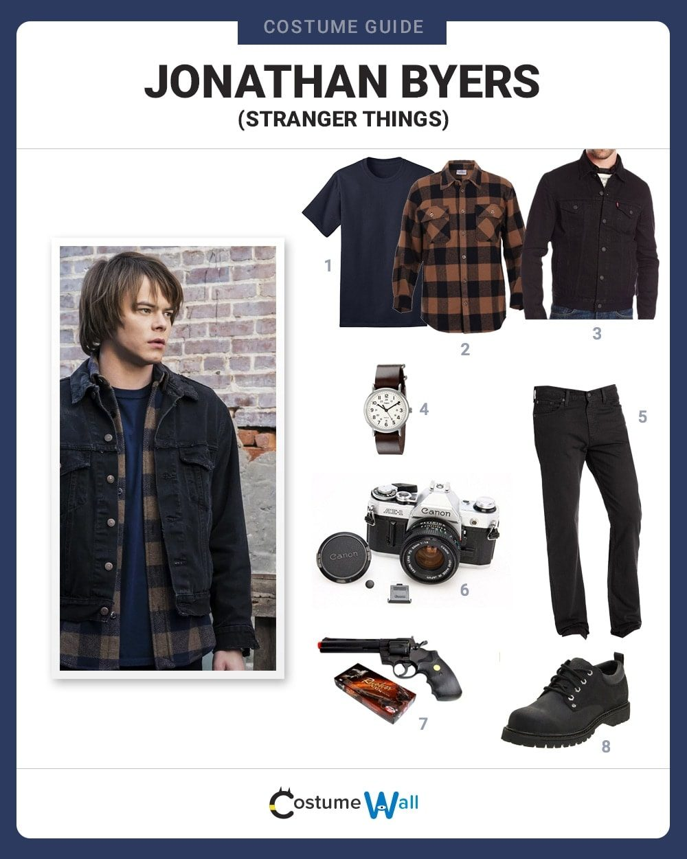 dress like jonathan byers costume  halloween and cosplay