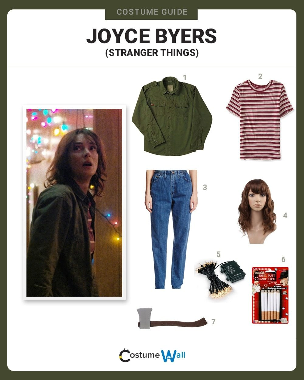 Joyce Byers Costume Guide