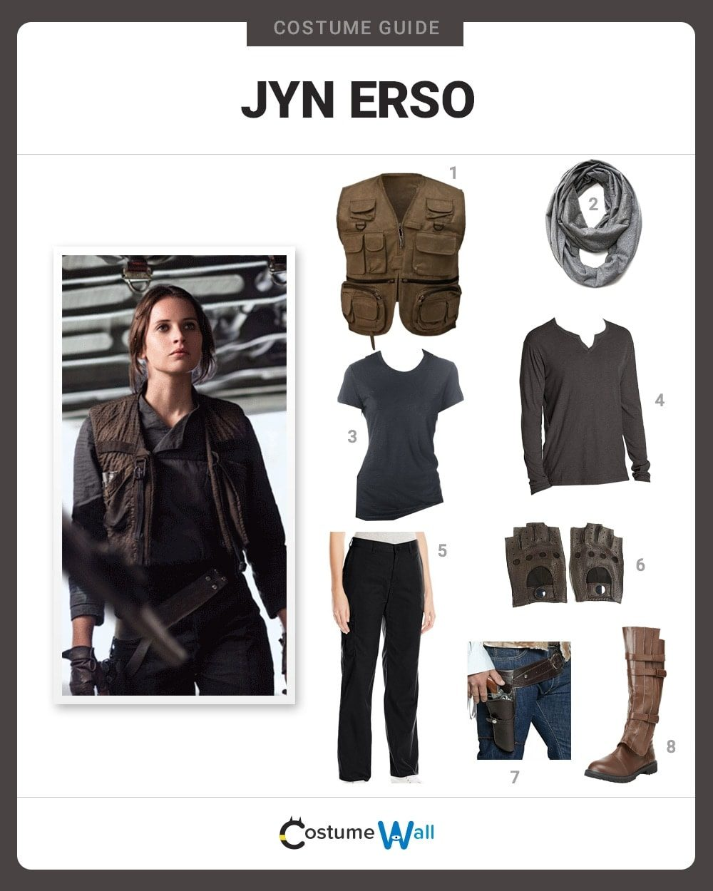 Jyn Erso Costume Guide
