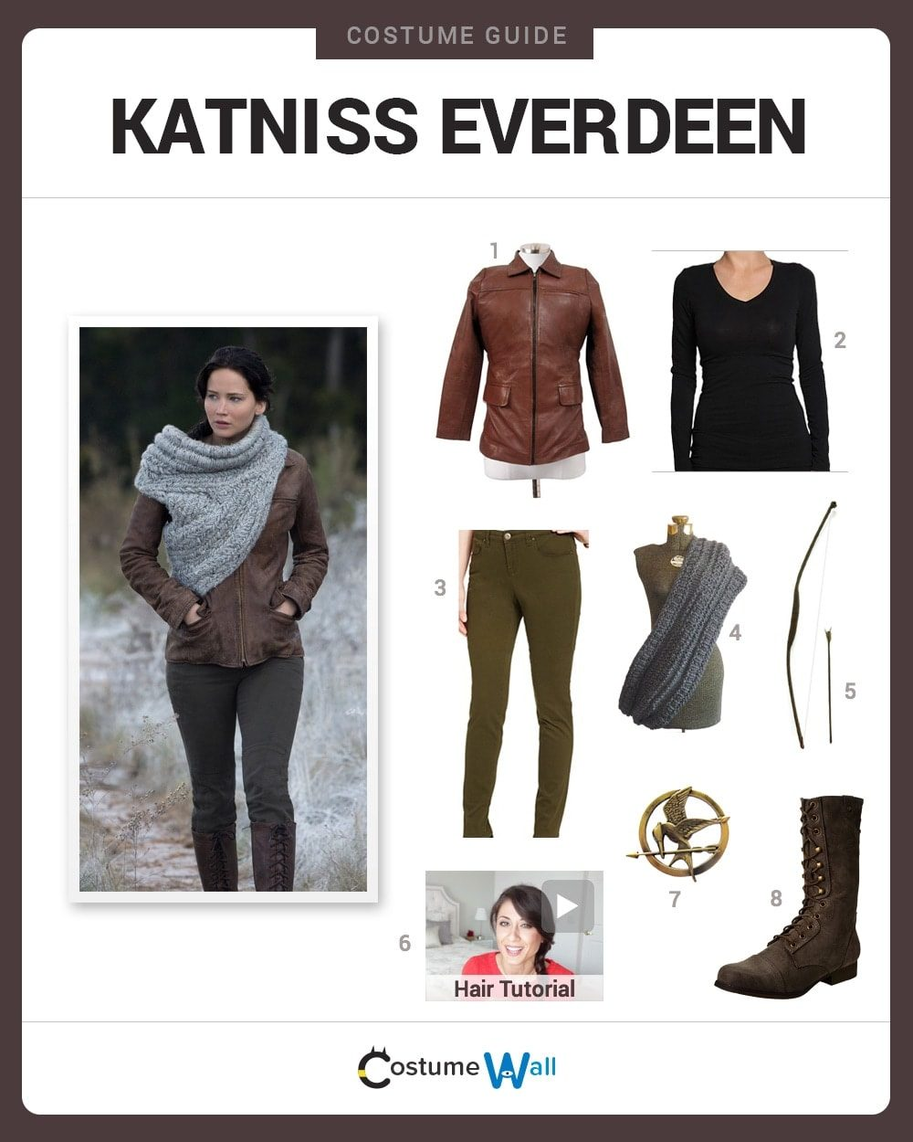 Katniss Everdeen Costume Guide