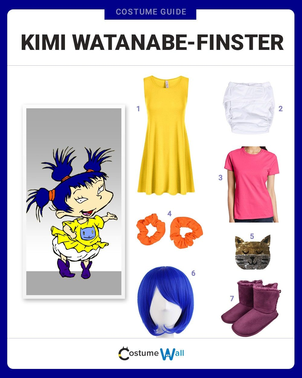 Kimi Watanabe-Finster Costume Guide