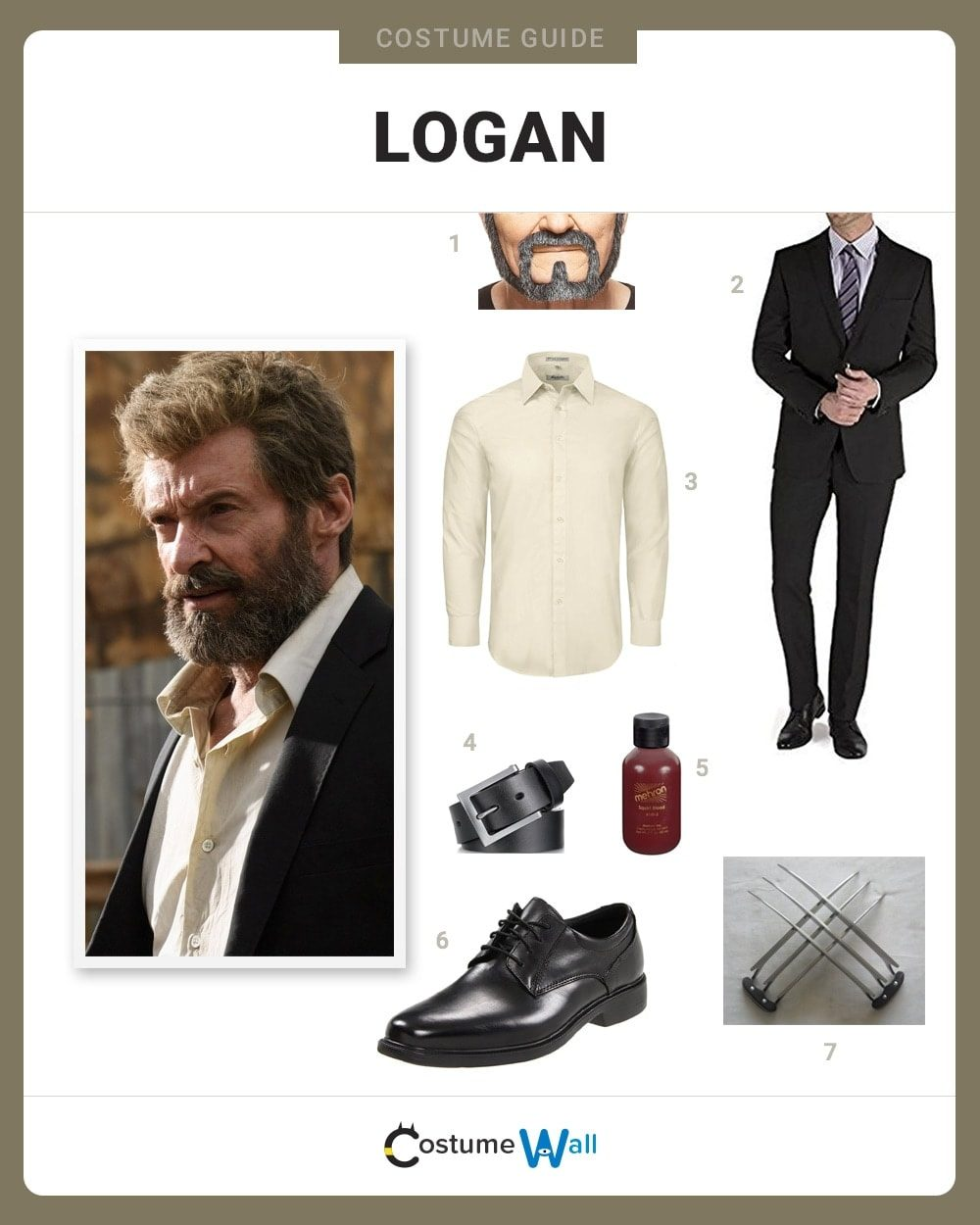 Logan Costume Guide