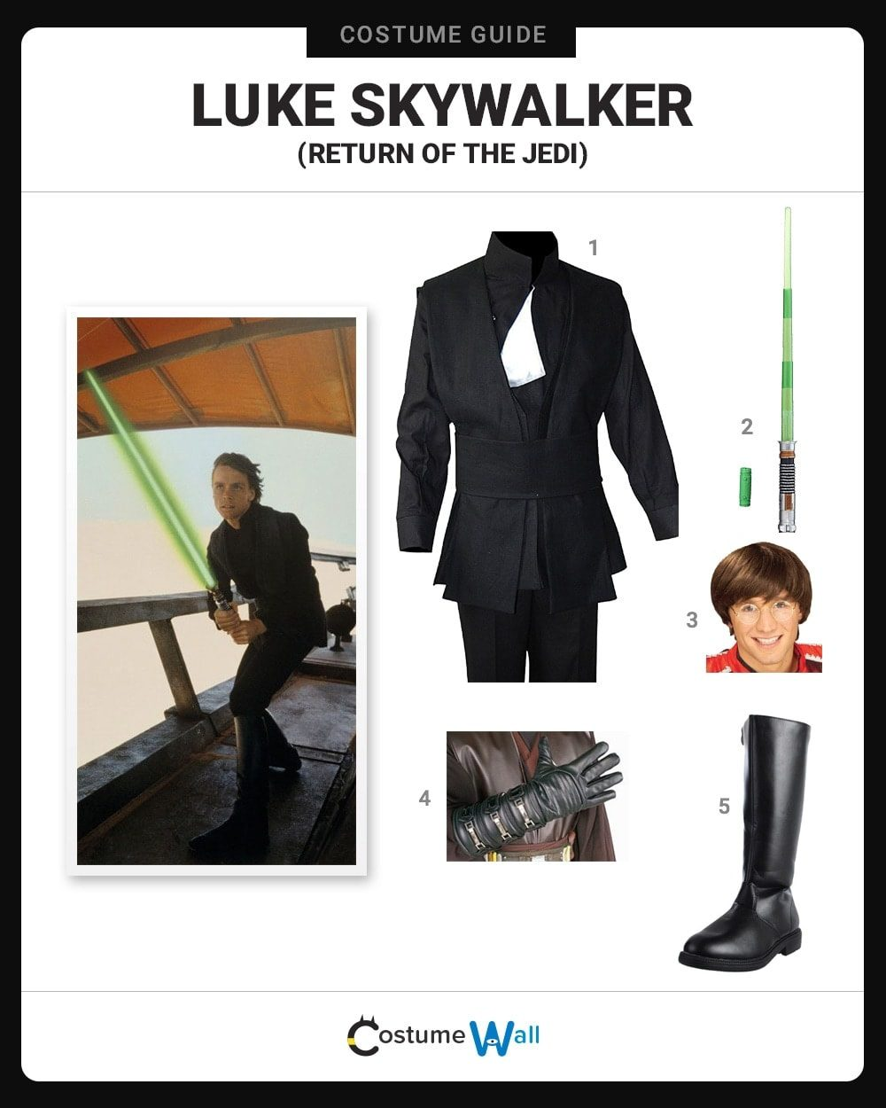 Costume Breakdown