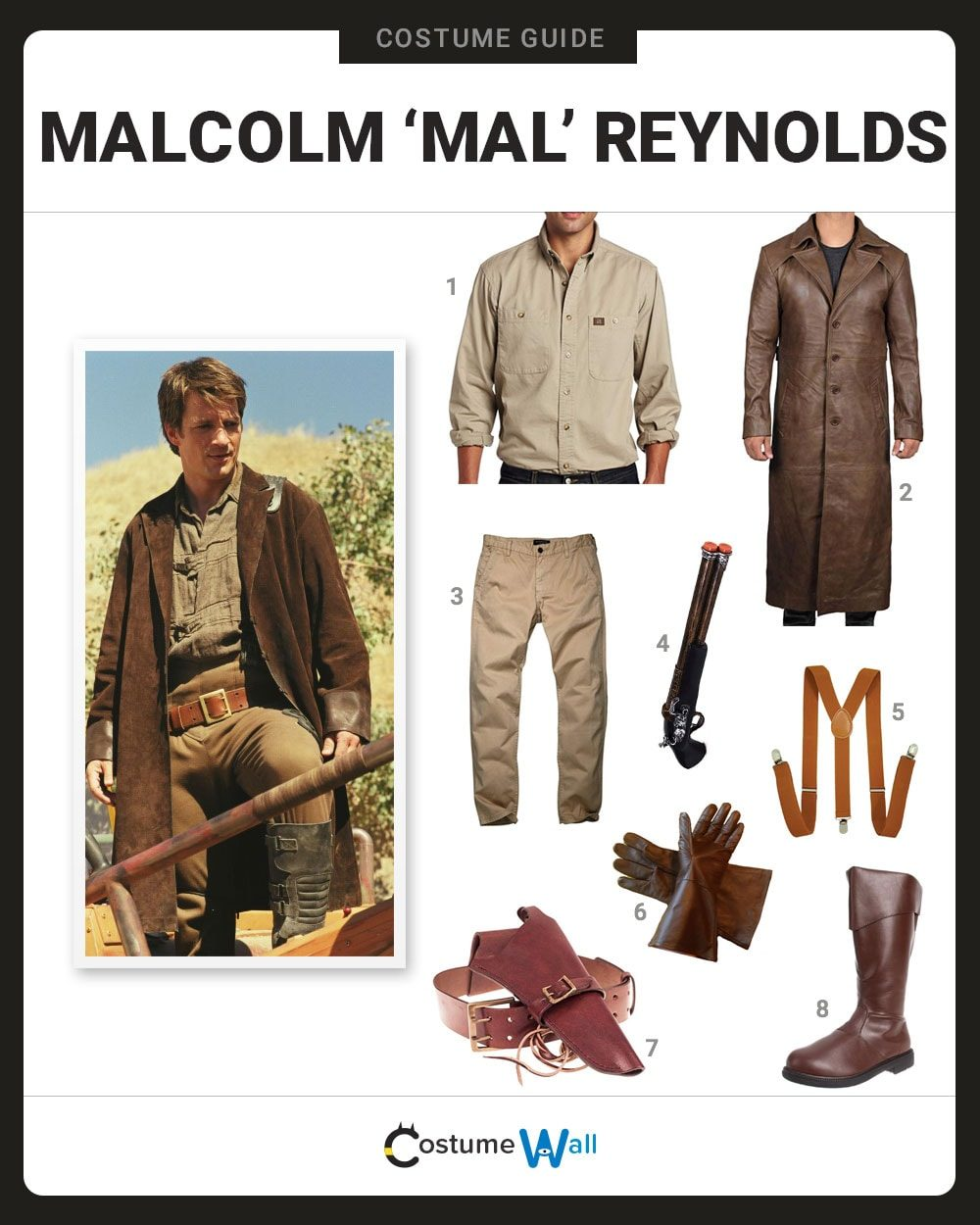 Malcolm 'Mal' Reynolds Costume Guide