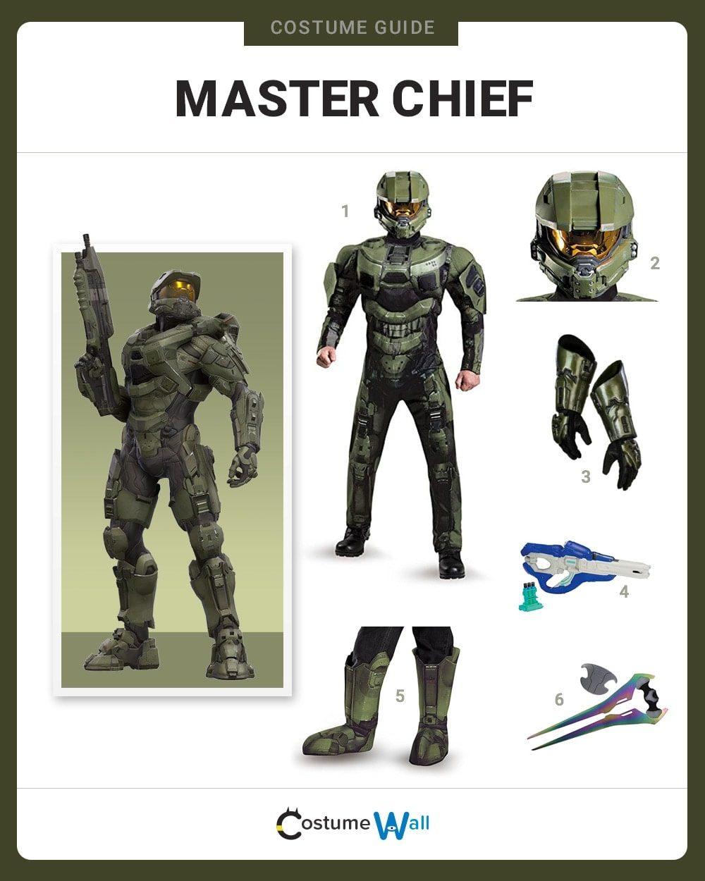 Master Chief Costume Guide