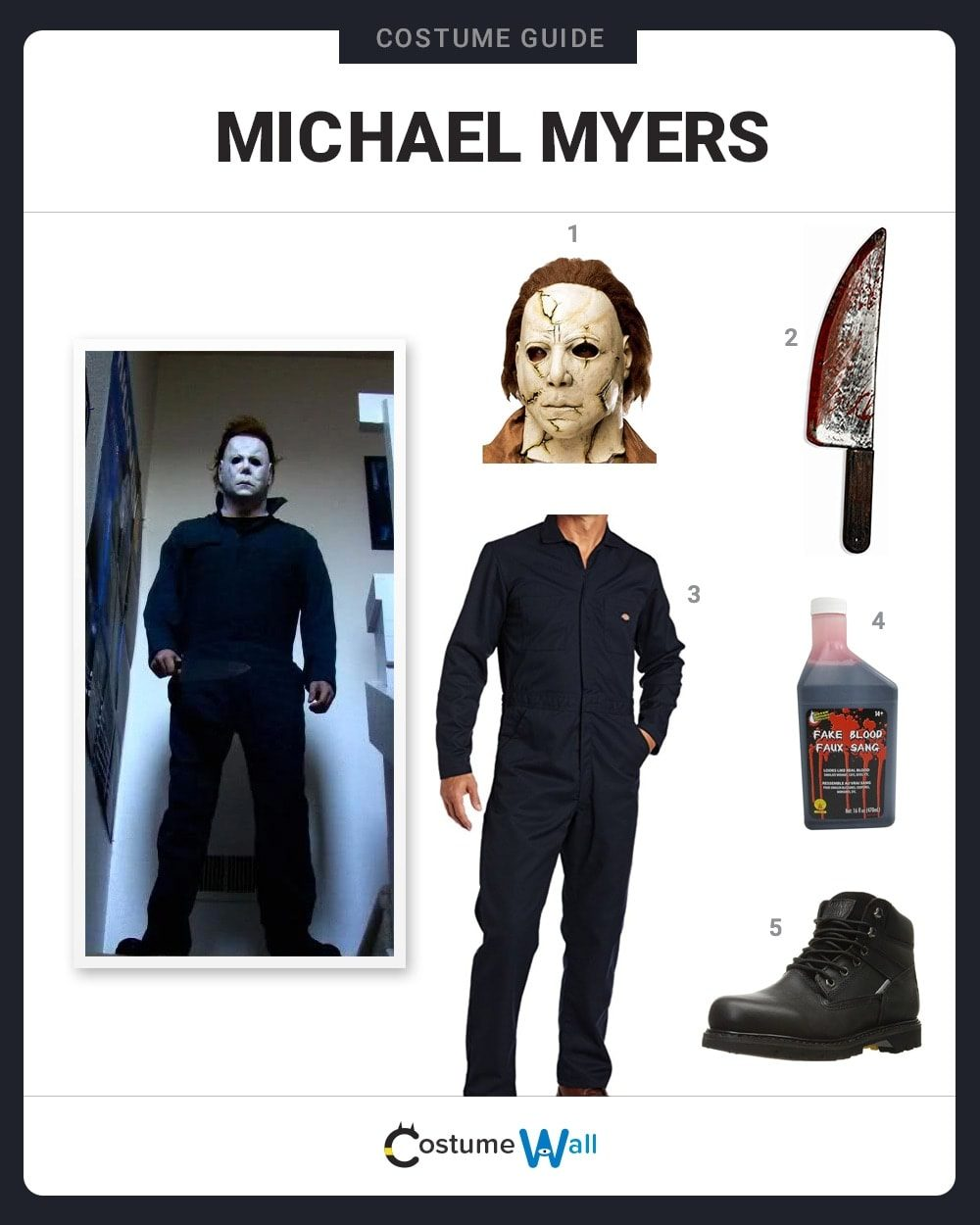 Michael Myers Costume Guide