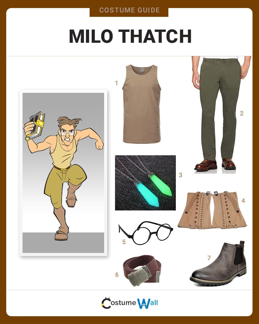 Milo Thatch Costume Guide
