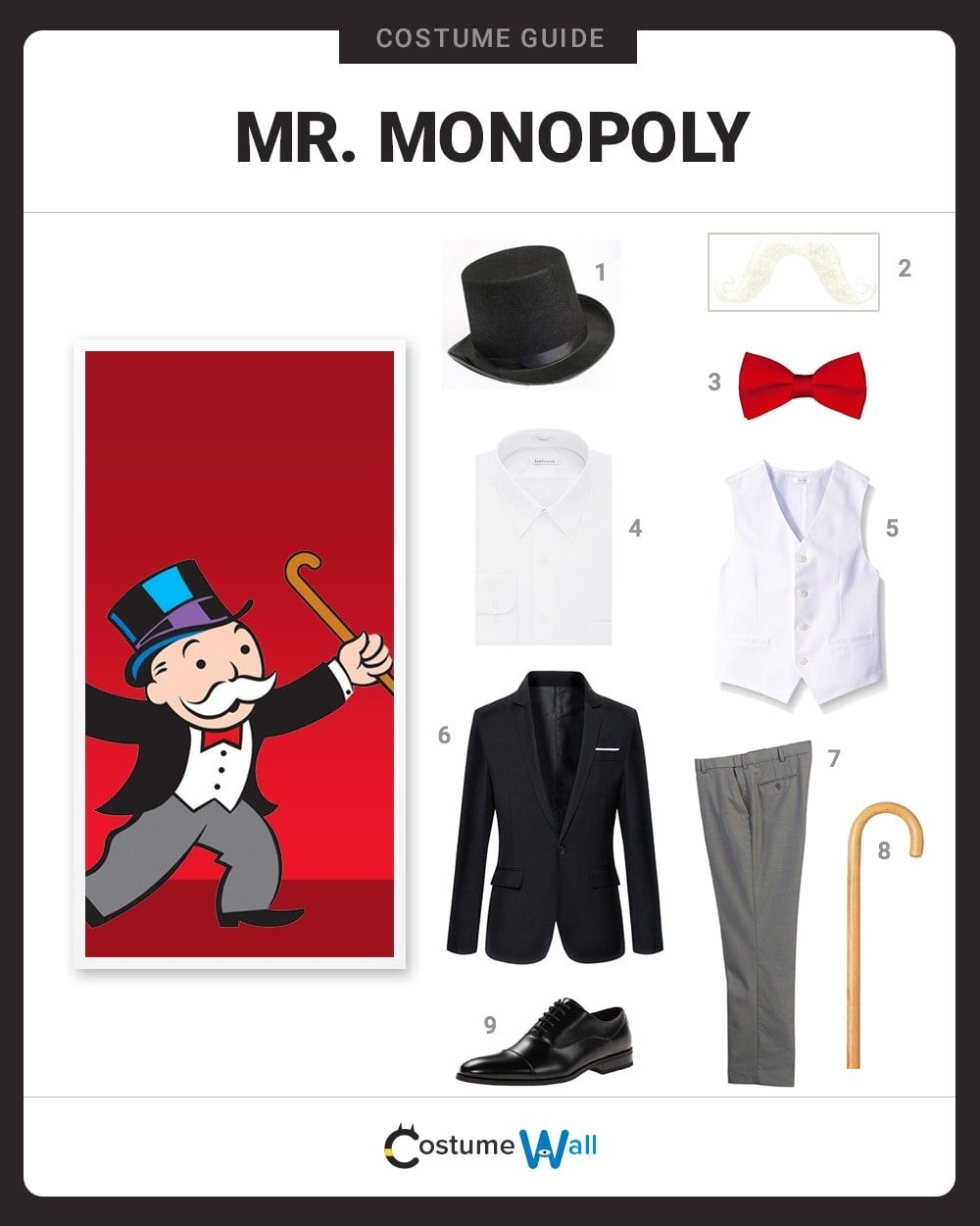 Mr. Monopoly Costume Guide