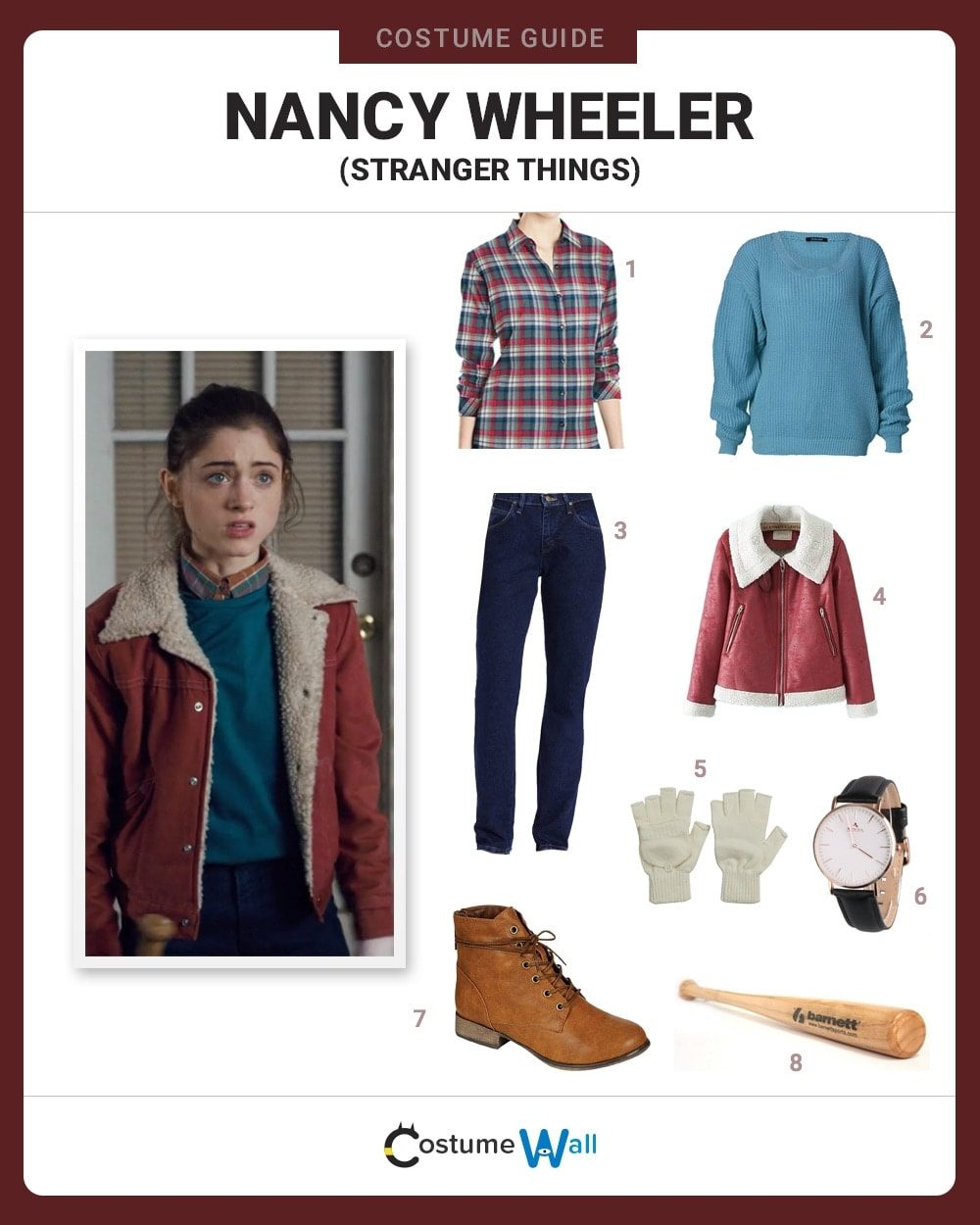Nancy Wheeler Costume Guide