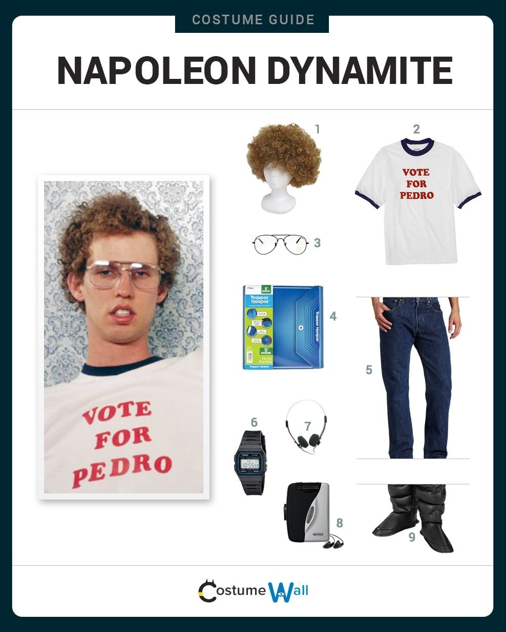 How much did it cost to make napoleon dynamite
