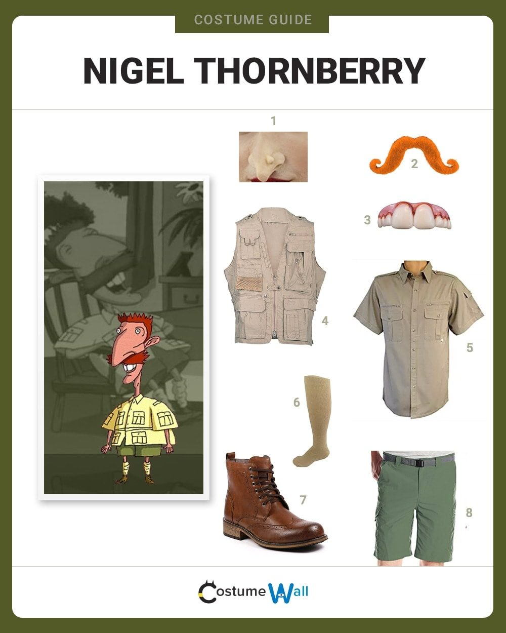 Nigel Thornberry Costume Guide