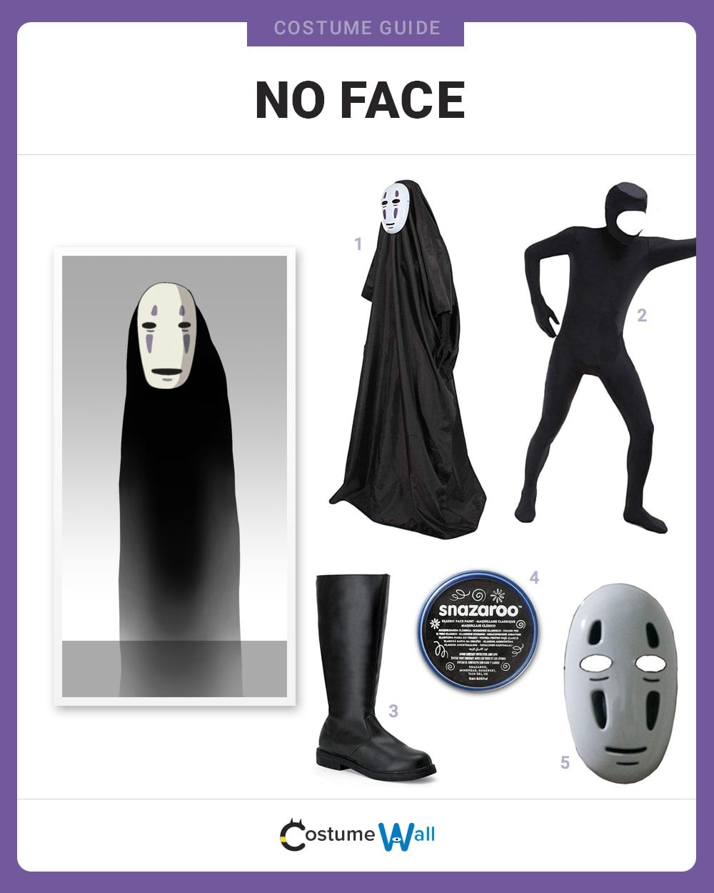 No-Face Costume Guide