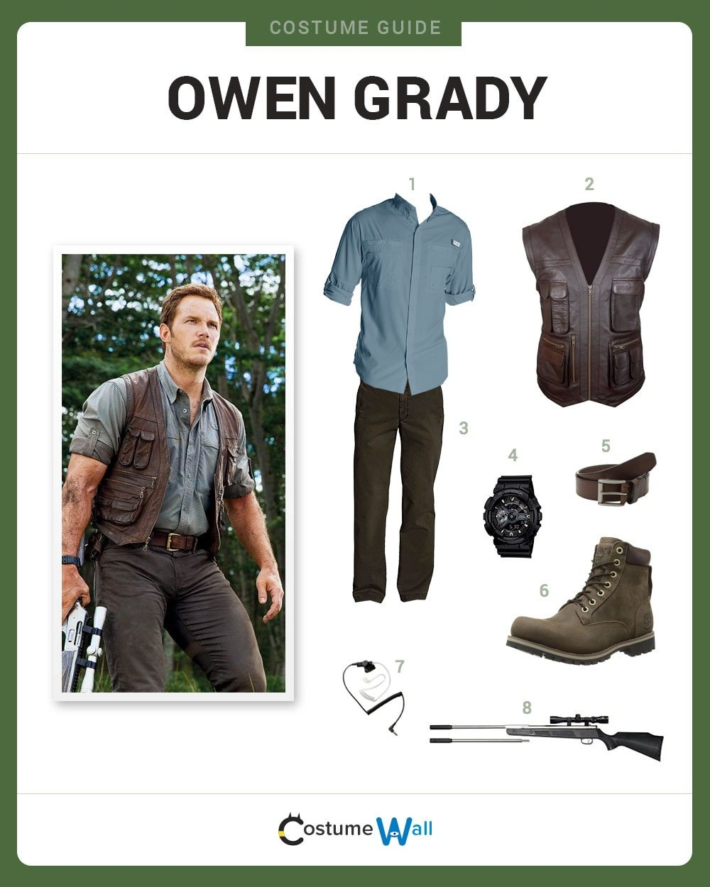 Owen Grady Costume Guide