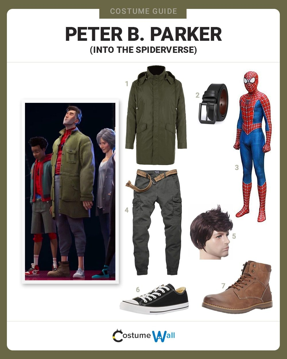 Peter B. Parker Costume Guide