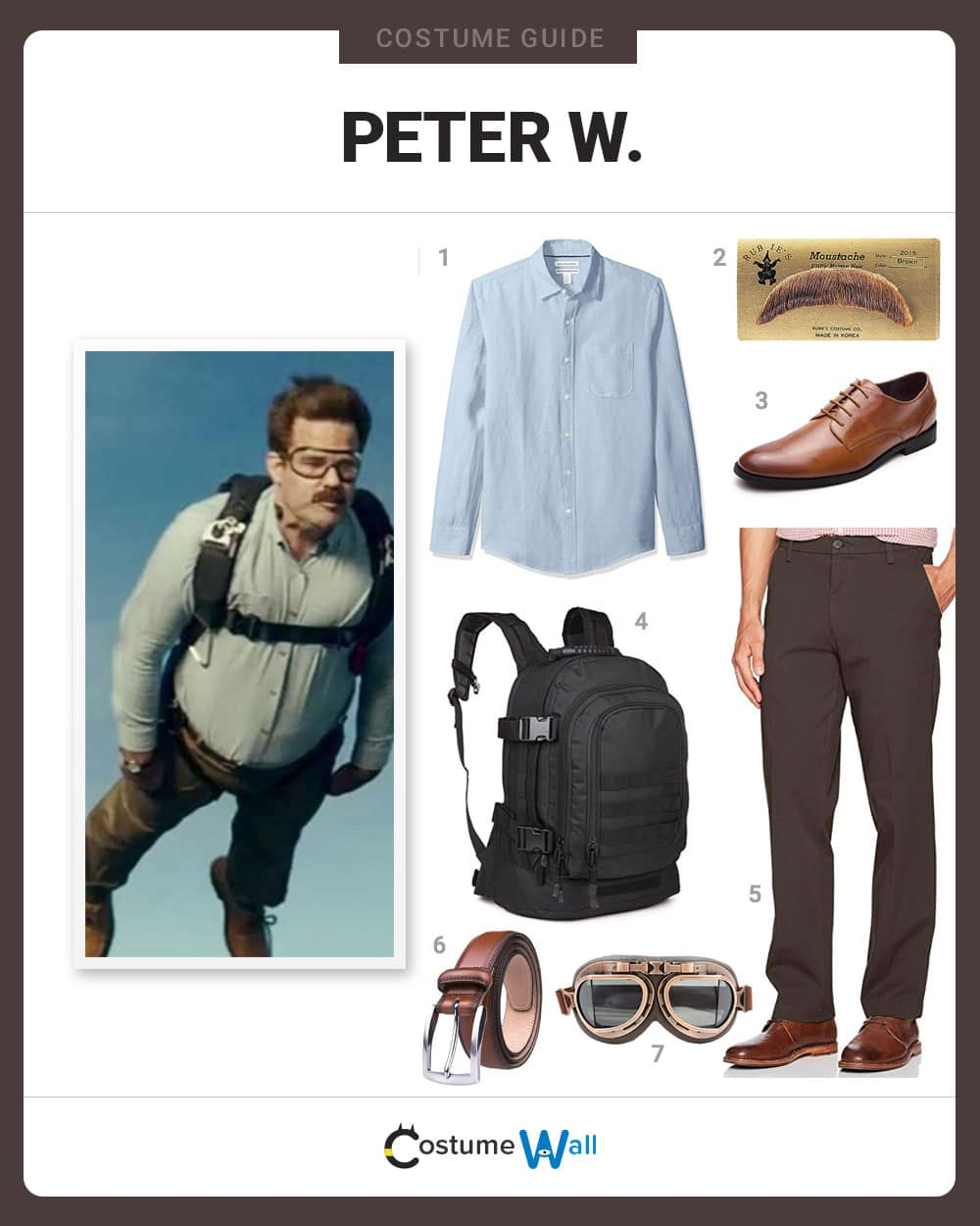 Peter W. Costume Guide