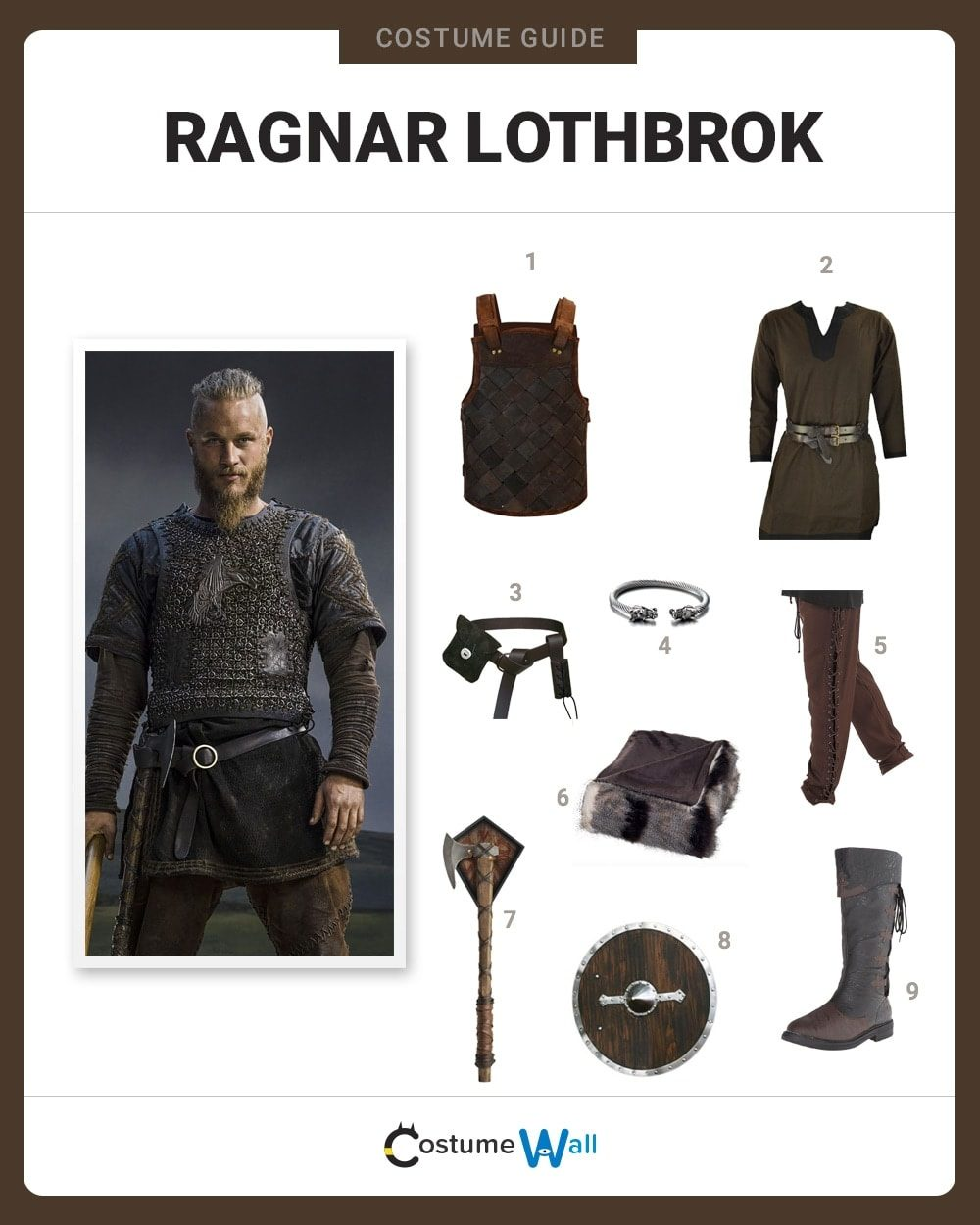 Ragnar Lothbrok Costume Guide