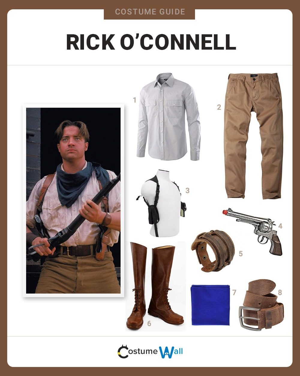 Rick O'Connell Costume Guide