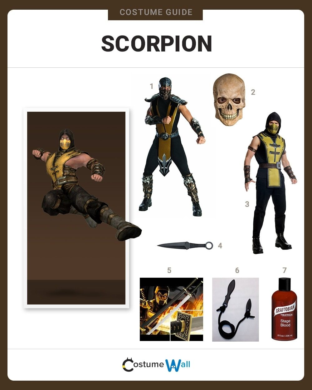 scorpion costume guide