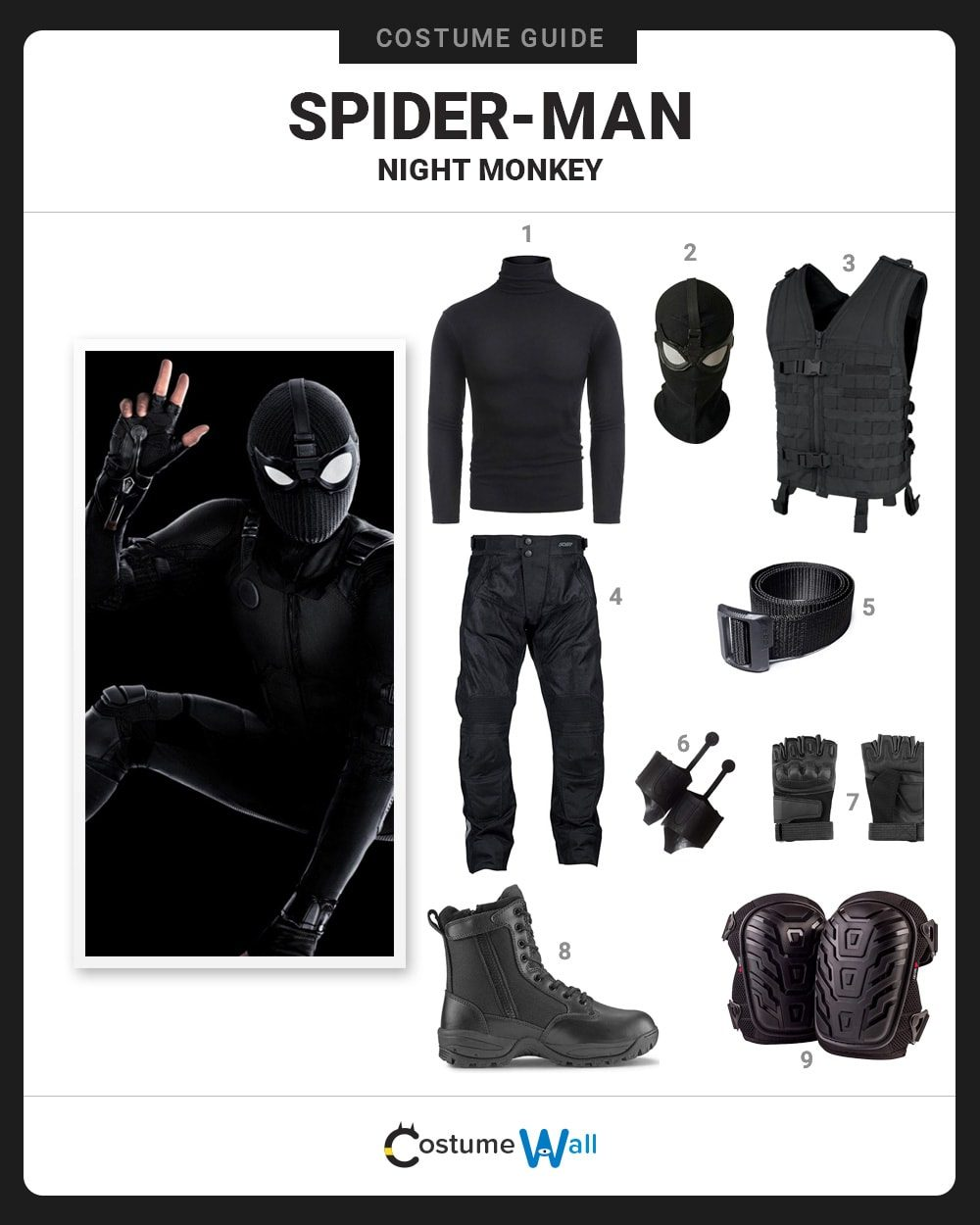Spider-Man (Night Monkey) Costume Guide