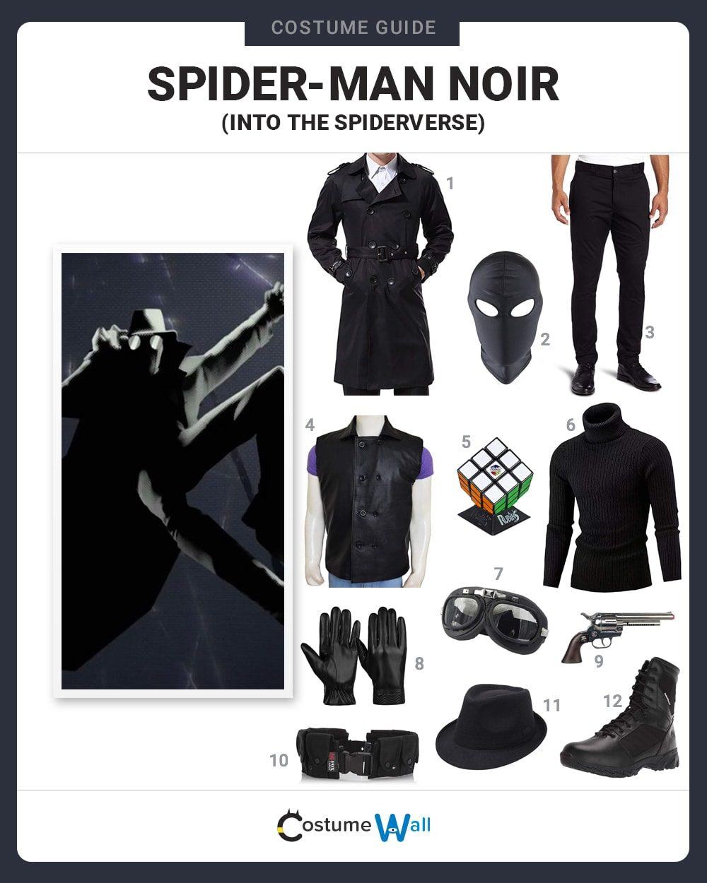 Spider-Man Noir  Costume Guide