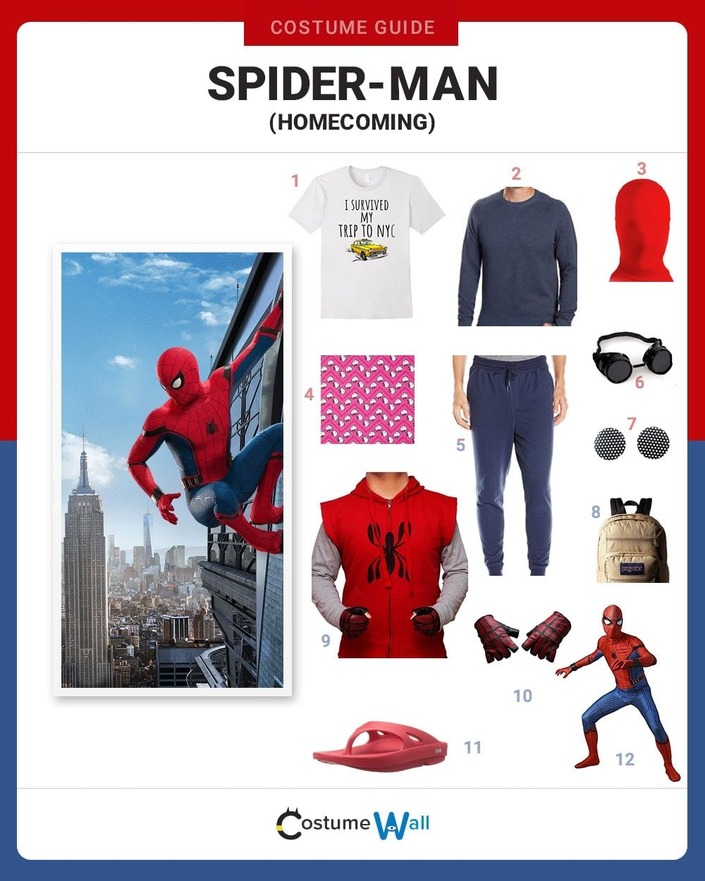 Spider-Man (Homemade Suit) Costume Guide
