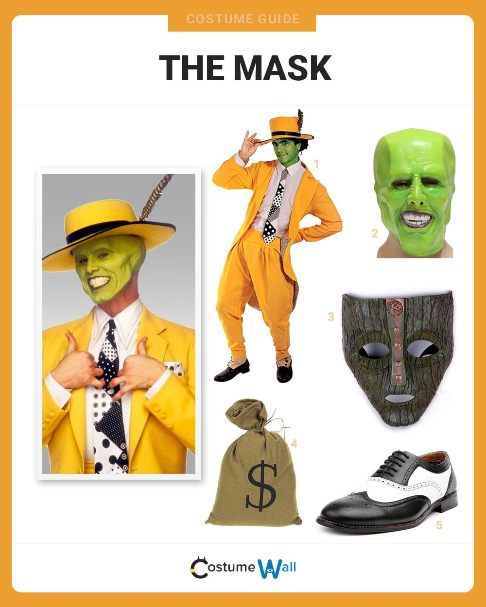 The Mask Costume Guide