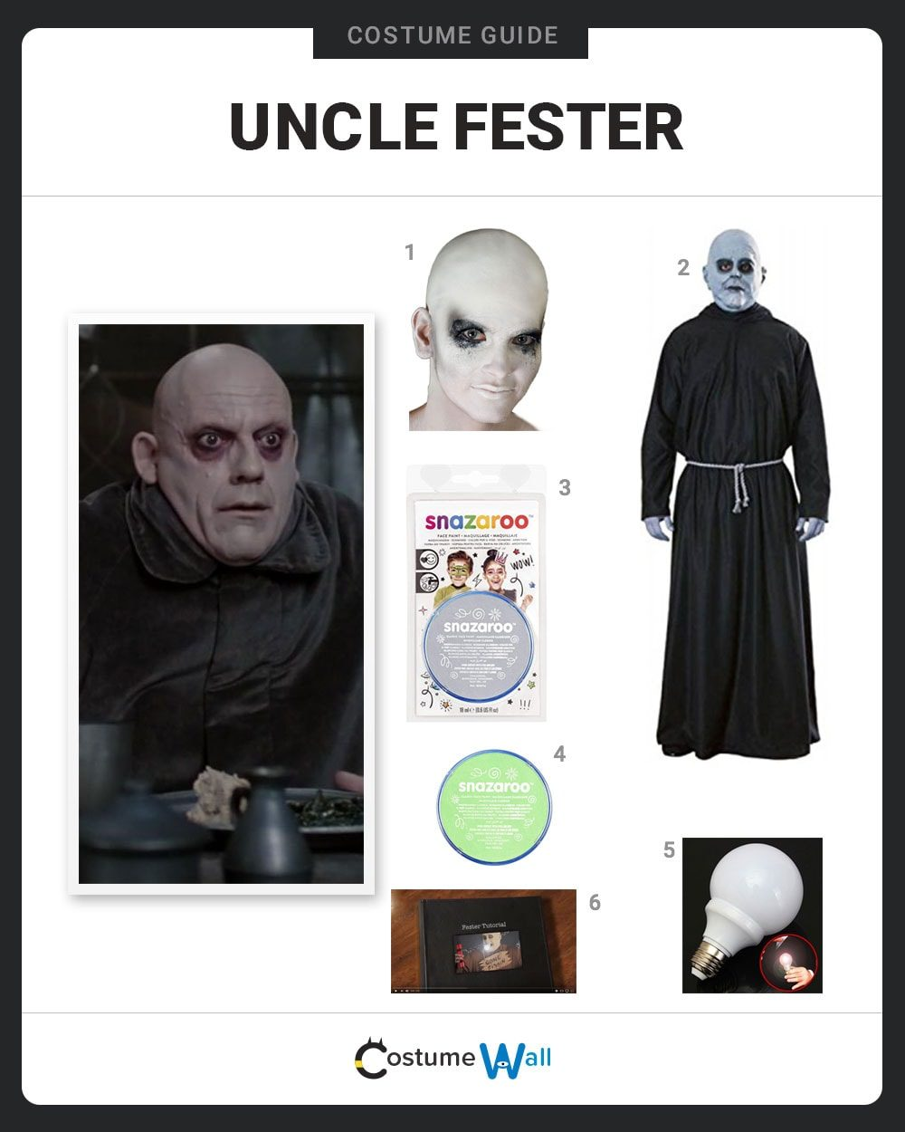 Uncle Fester Costume Guide