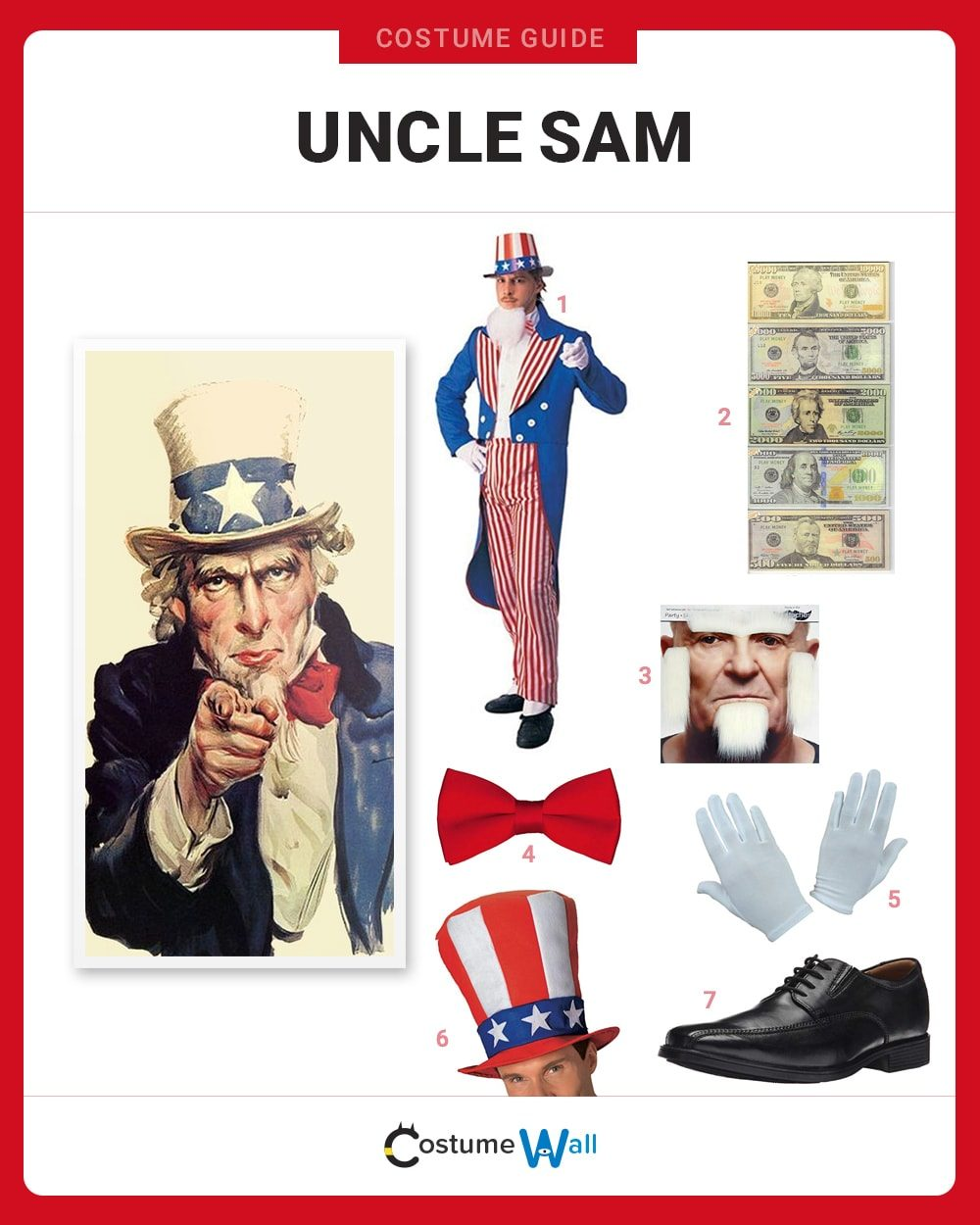 Uncle Sam Costume Guide