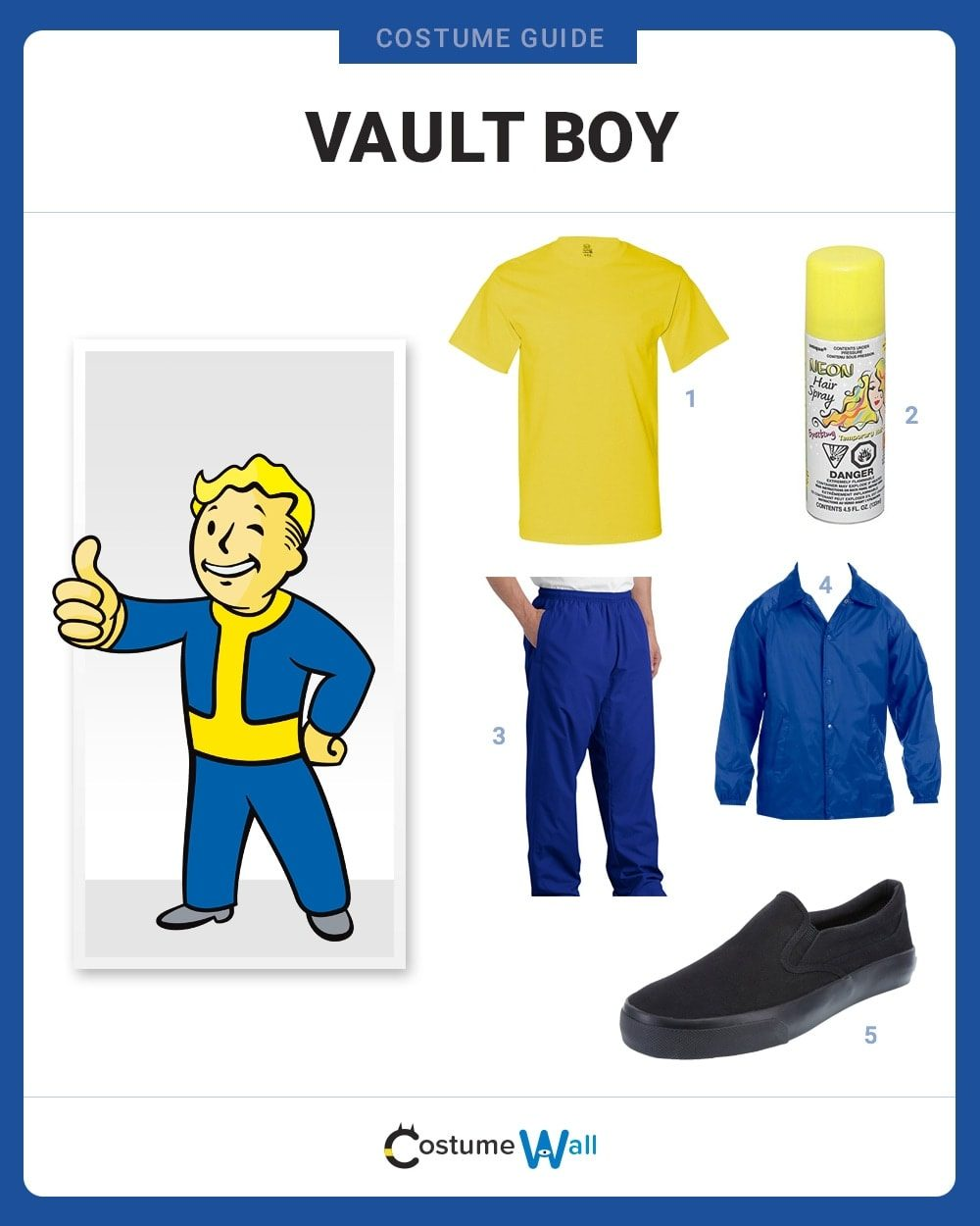 Vault Boy Costume Guide