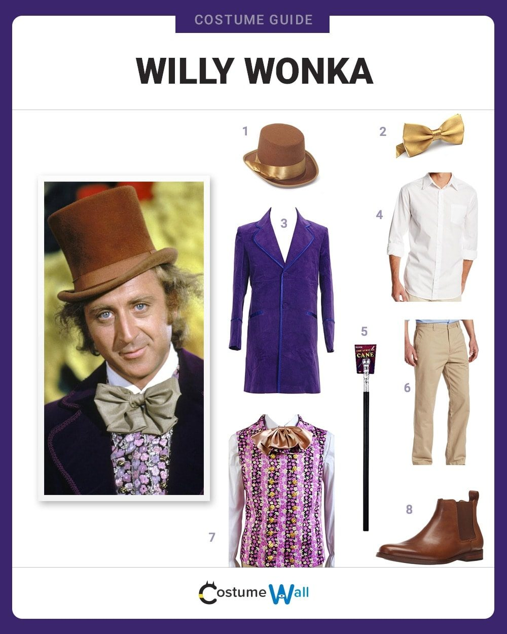 Willy Wonka Costume Guide