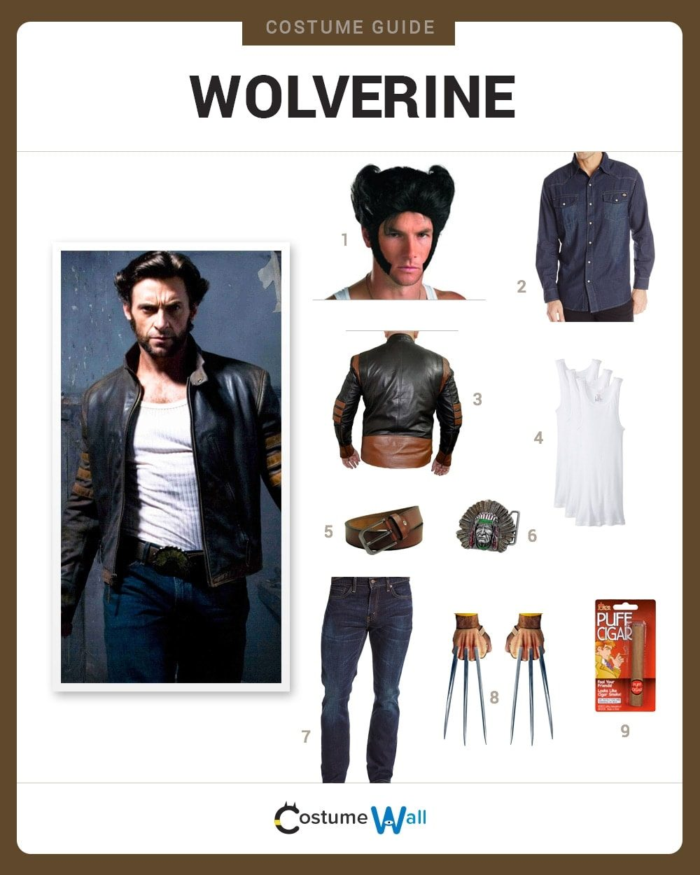 Wolverine Costume Guide